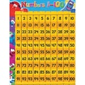 Trend Enterprises® Furry Friends™ Numbers 1-100 Learning Chart
