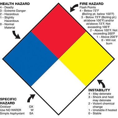 Tape Logic™ Health Hazard Fire Hazard Specific Hazard Reactivity Regulated Label, 10 3/4