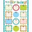 Creative Teaching Press™ Chart, Dots on Turquoise Happy Birthday