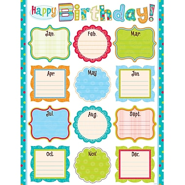 Creative Teaching Press™ Chart, Dots On Turquoise Happy Birthday