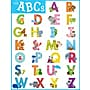Creative Teaching Press Chart, The Abcs