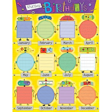 Creative Teaching Press™ Poster Chart, Riveting Robots Birthday