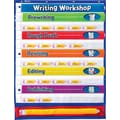 Learning Resources® Writing Checklist Pocket Chart