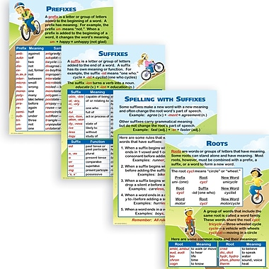 McDonald Publishing® Poster Set, Word Parts