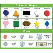 North Star Teacher Resources® Colors, Shapes, Money Desk Prompts, Grades All