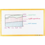 "Quartet®, 17"" x 23"", Melamine Dry-Erase Board with Oak Finish Frame (75212B)"