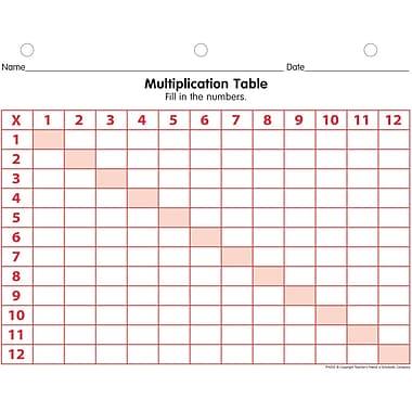 Mutiplication Table Practice Pad, English