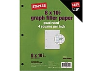 Staples® Graph Ruled Filler Paper, 8' x 10-1/2'