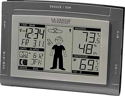 La Crosse Technology Weather Temperature Station with Advanced Icon (WS-9611U-IT)