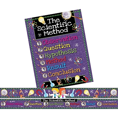 Baker Creek Bulletin Board Set, Scientific Method