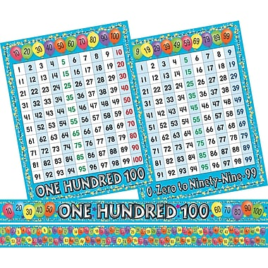 Barker Creek BCP-3573 Straight Counting to 100 Bulletin Board Set, Multicolor