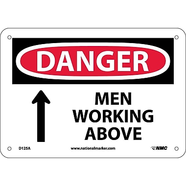 Danger, Men Working Above, 7