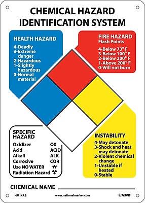 Hazardous Materials Classification Sign 14X10 .040 Aluminum