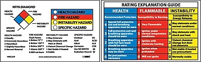 Wallet Cards, Right To Know, 2 1/8X3 3/8, Unrip Vinyl