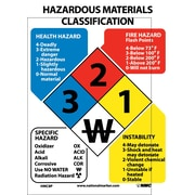 Hazardous Materials Classification Sign, 11X8, Adhesive Vinyl