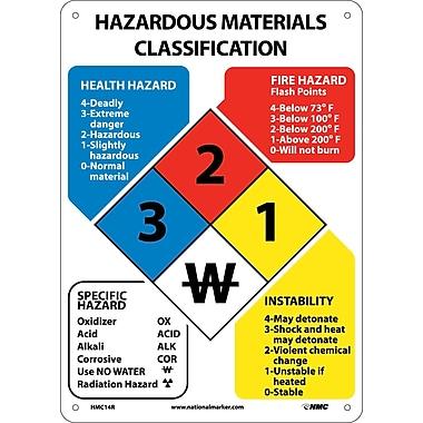 Hazardous Materials Classification Sign, 14X10, Rigid Plastic