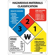 Hazardous Materials Classification Sign, 14X10, Rigid Plastic