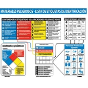 Poster, Haz Mat Identification Chart, Spanish, 22X26, Unrip Vinyl, Laminated