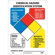 "Nfpa Chart With 3 Sets Of 2"" Numbers 0-4 And Six Symbols, 14X10, .040 Aluminum"