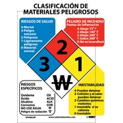 Hazardous Materials Classification Sign (Spanish), 11X8, Adhesive Vinyl