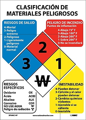 Hazardous Materials Classificaton Sign (Spanish), 14X10, Adhesive Vinyl