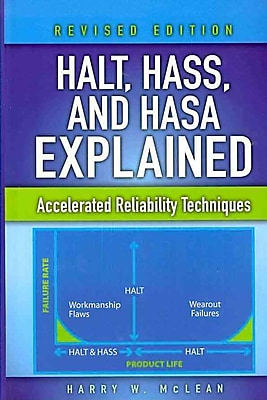 HALT, HASS, and HASA Explained: Accelerated Reliability Techniques
