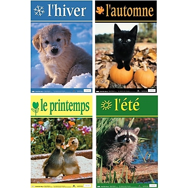 French Seasons Posters