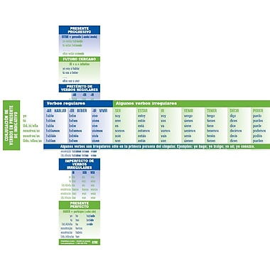 Spanish verb conjugation reference tool