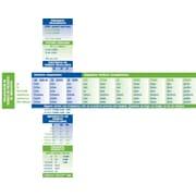 Outil de référence de conjugaison de verbe en espagnol