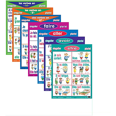 Basic French Verb Posters - Present Tense (7 pack)