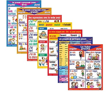 Basic French Verb Poster Set - No 2 (7 pack)