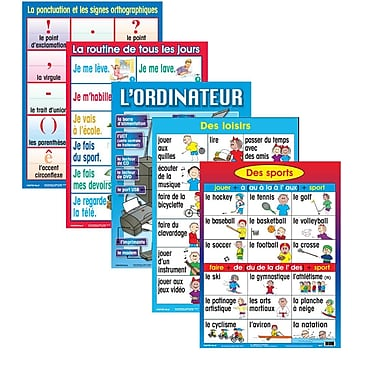 Affiches de référence de français