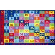 Fun Rugs Fun Time Multiplication Classroom Area Rug; 5'3'' x 7'6''