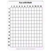"Chenille Kraft® 2 Sided Math Whiteboard, 12"" x 9"""