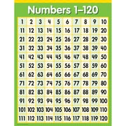 """Creative Teaching Press 1011 17"""" x 22"""" Straight Numbers 1-120 Chart, Multicolor"""