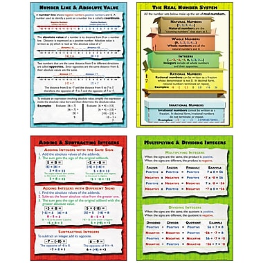 McDonald Publishing Integers & Other Number Sets Poster Set