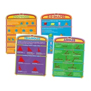 North Star Teacher Resources Introductory Geometry Bulletin Board Poster Set, Math (NST3067)