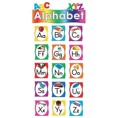 Teacher Created Resources Mini Bulletin Board Set, Alphabet
