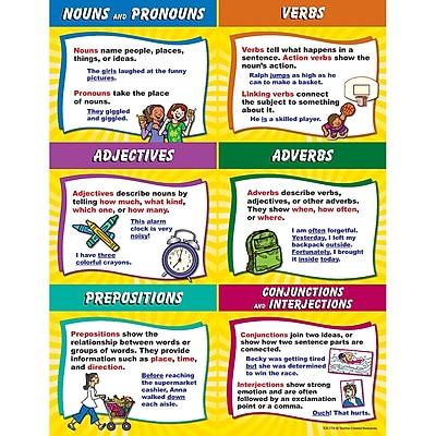 Teacher Created Resources TCR7719 Parts Of Speech Chart