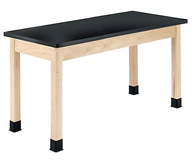 SHAIN Science Tables 30