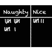 Secretly Designed Naughty or Nice by Secretly Spoiled Textual Art