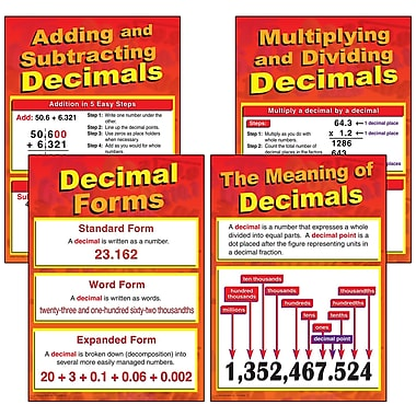 Carson-Dellosa Mark Twain All About Decimals Bulletin Board Set (410090)