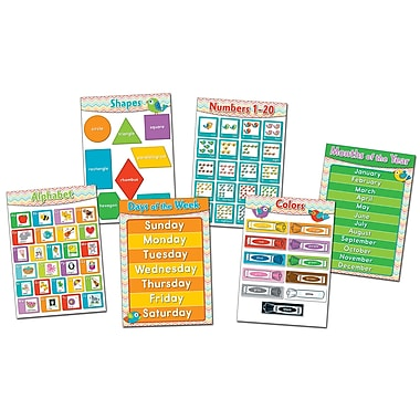 Carson-Dellosa Bulletin Board Set, Chevron Basic Skills (110256)