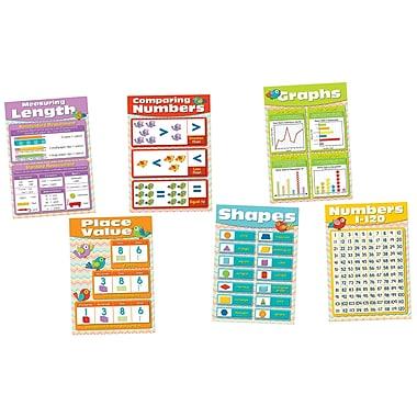 Carson-Dellosa Bulletin Board Set, Chevron Math Skills