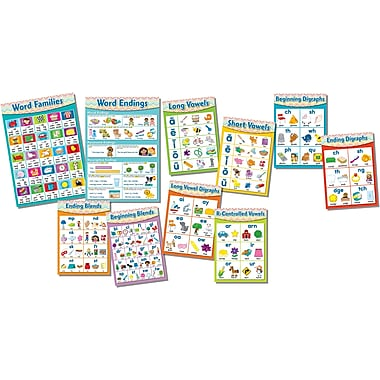 Carson-Dellosa Bulletin Board Set, Chevron English Language Arts Skills (110258)