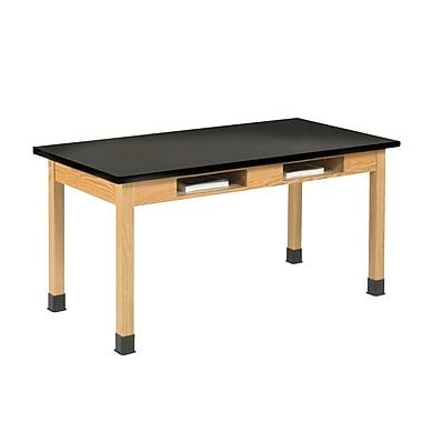 DWI Lab Table 30