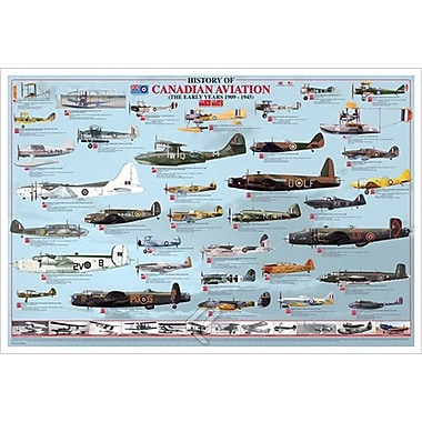Canadian Aviation Early Years, Stretched Canvas, 24