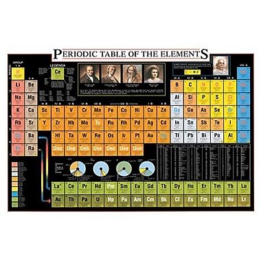 Periodic Table of the Elements, Stretched Canvas, 24