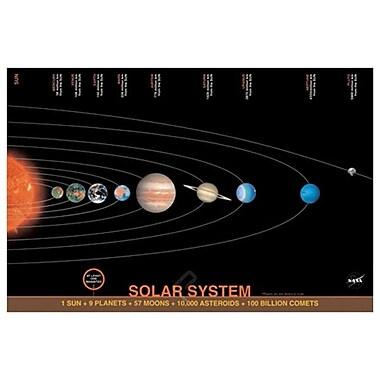 NASA Système solaire, toile, 24 x 36 po