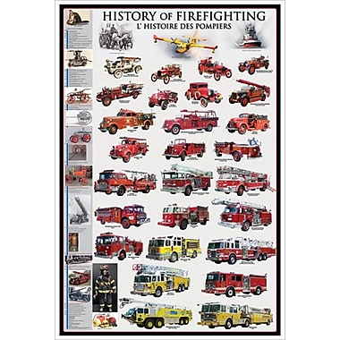 History of Firefighting, Stretched Canvas, 24